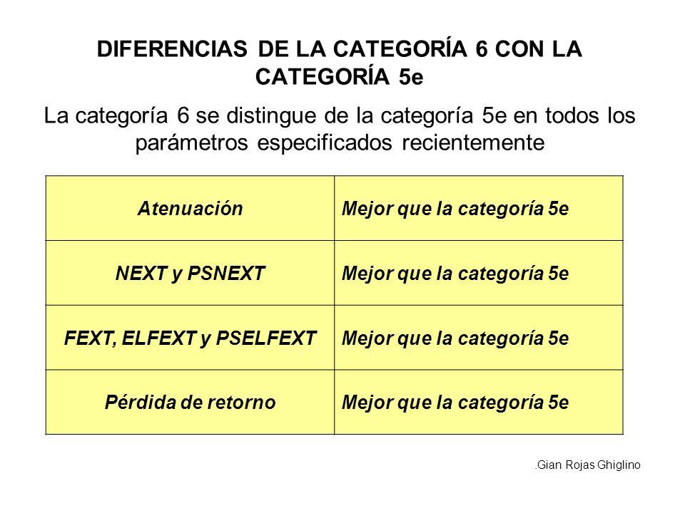 DIFERENCIAS DE LA CATEGORÍA 6 CON LA CATEGORÍA 5e La categoría 6 se distingue de la categoría 5e en todos los parámetros especificados recientemente