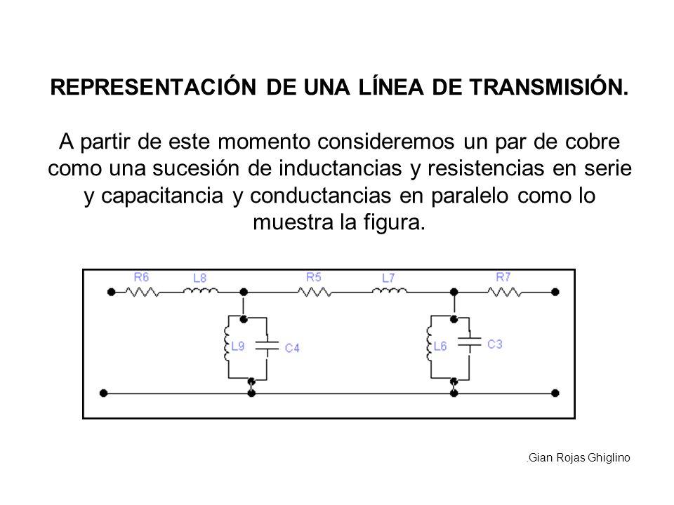 REPRESENTACIÓN DE UNA LÍNEA DE TRANSMISIÓN