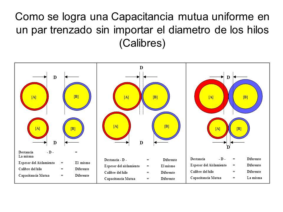 Como se logra una Capacitancia mutua uniforme en un par trenzado sin importar el diametro de los hilos (Calibres)
