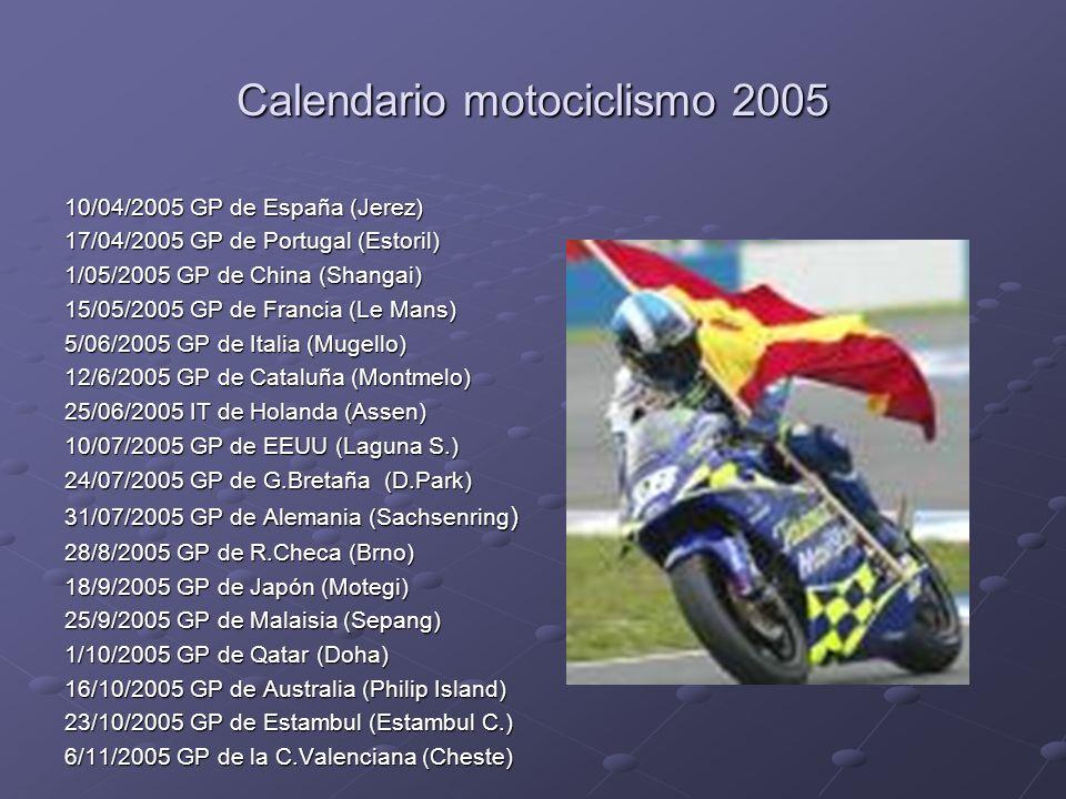Calendario motociclismo 2005