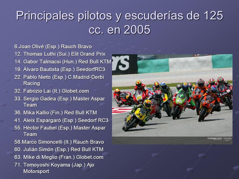 Principales pilotos y escuderías de 125 cc. en 2005
