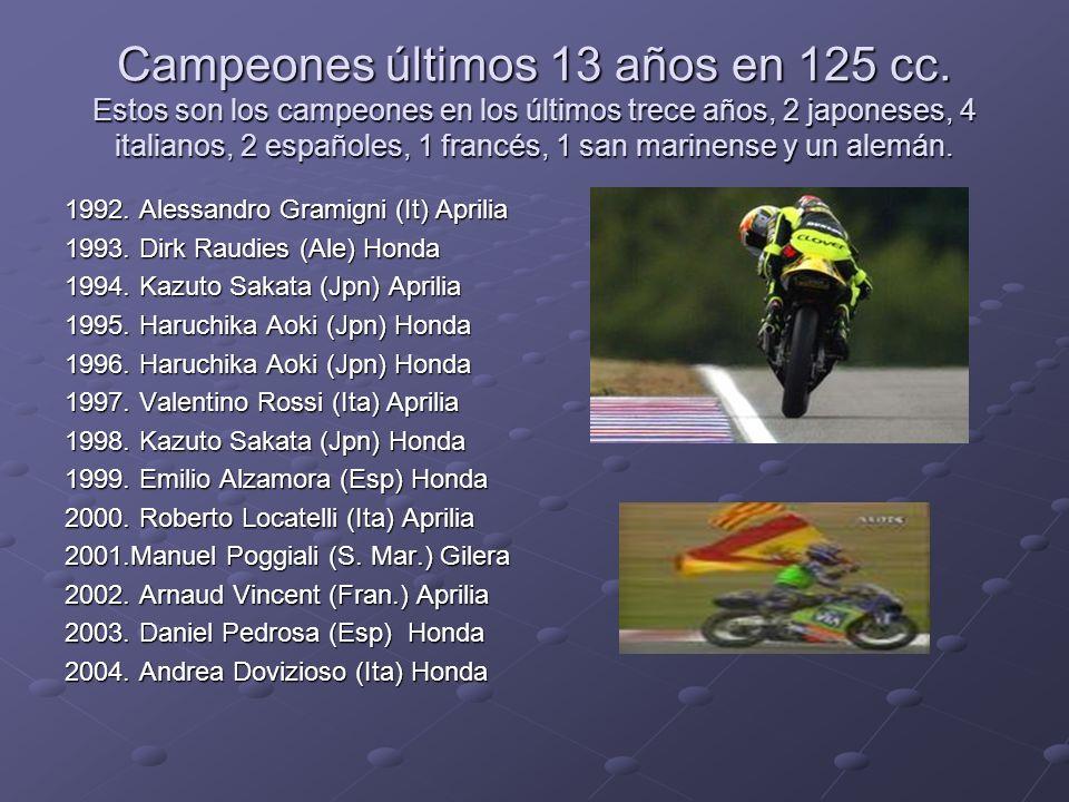 Campeones últimos 13 años en 125 cc