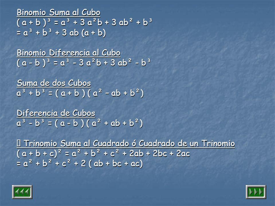 Binomio Suma al Cubo ( a + b )³ = a³ + 3 a²b + 3 ab² + b³. = a³ + b³ + 3 ab (a + b) Binomio Diferencia al Cubo.