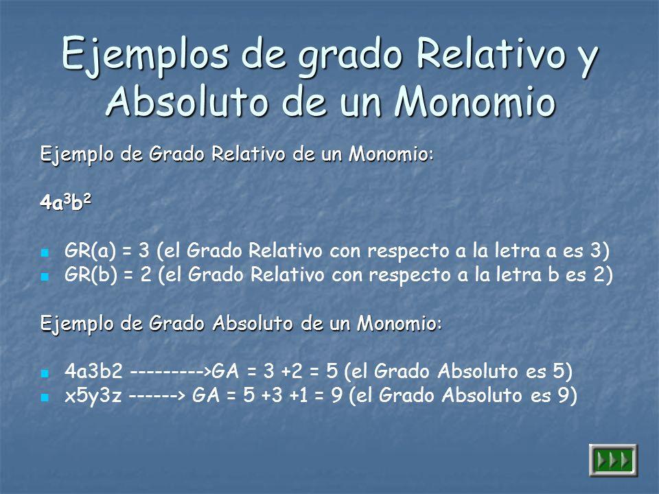 Ejemplos de grado Relativo y Absoluto de un Monomio