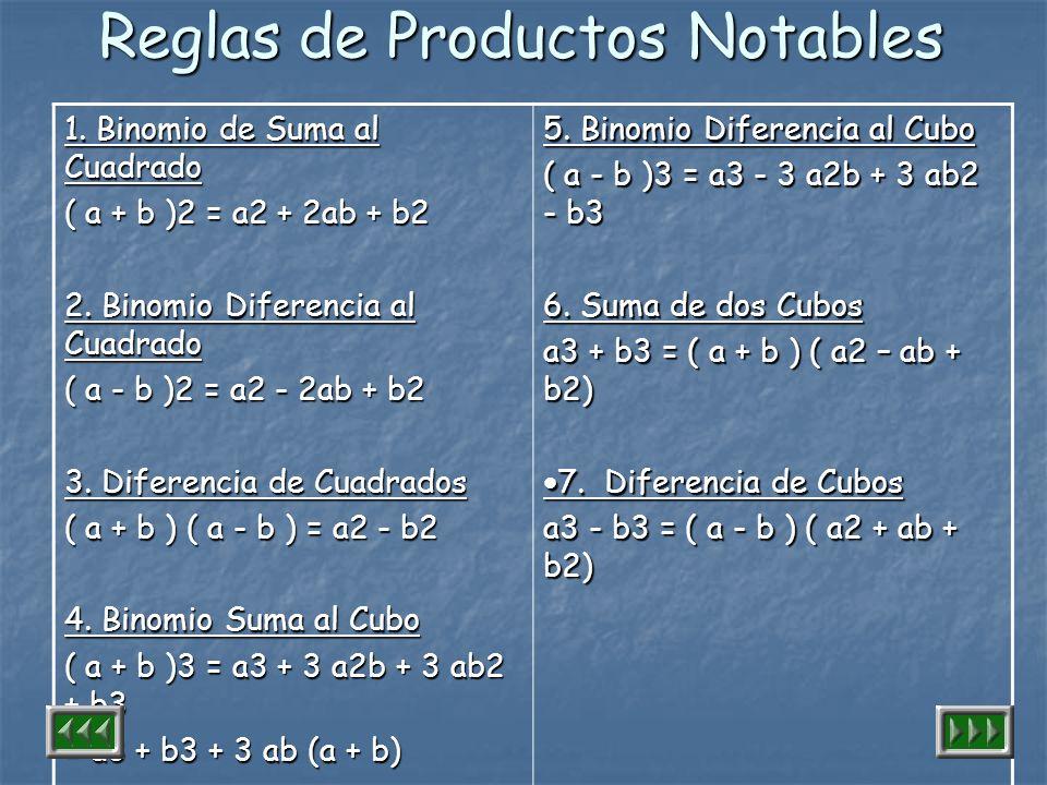 Reglas de Productos Notables