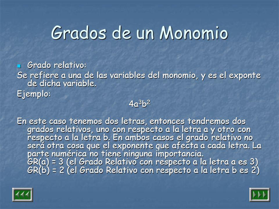 Grados de un Monomio Grado relativo: