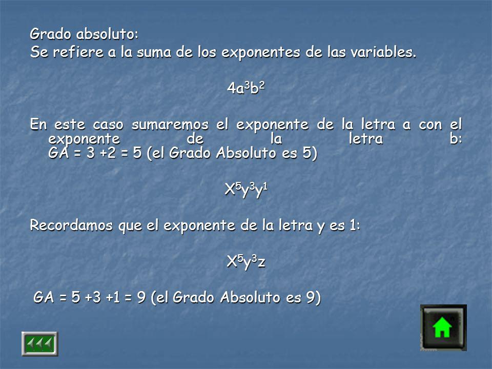 Grado absoluto: Se refiere a la suma de los exponentes de las variables. 4a3b2.