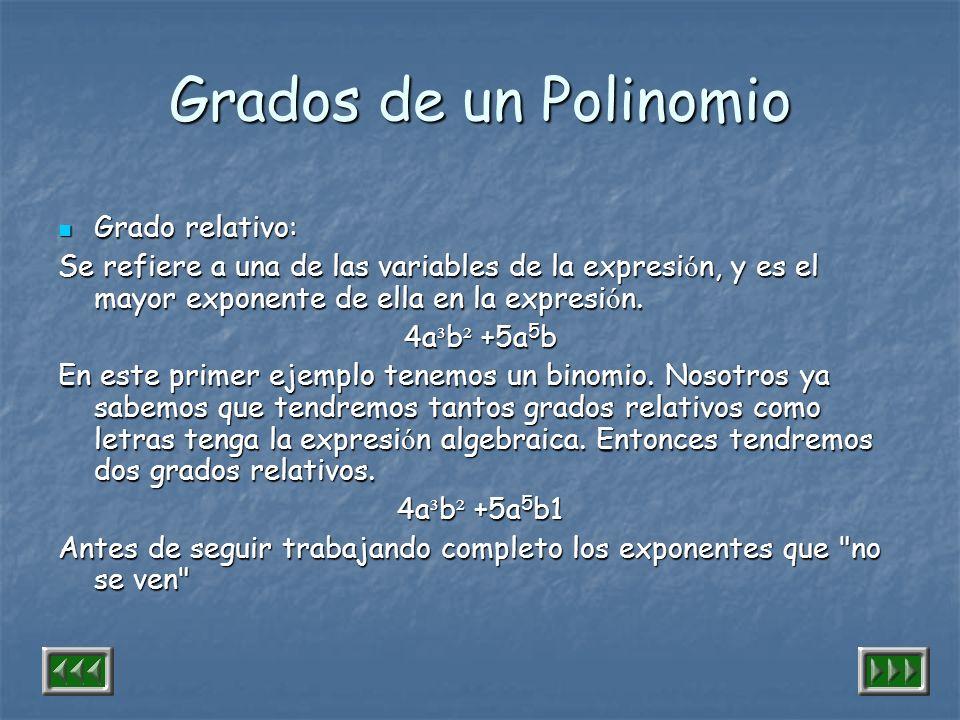 Grados de un Polinomio Grado relativo:
