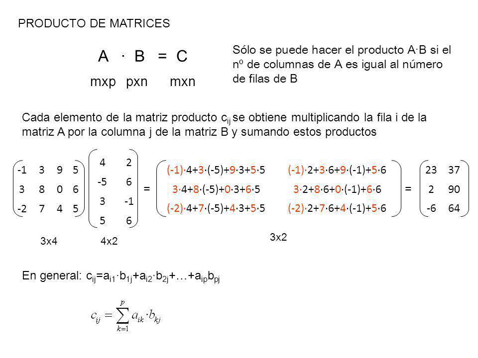 A · B = C mxp pxn mxn PRODUCTO DE MATRICES