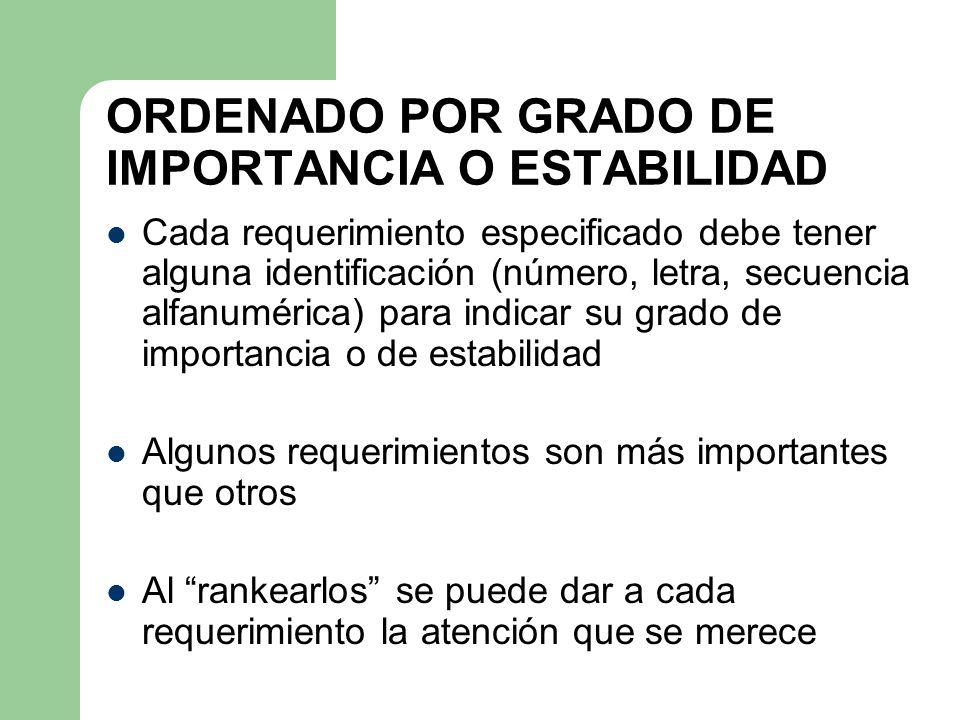 ORDENADO POR GRADO DE IMPORTANCIA O ESTABILIDAD