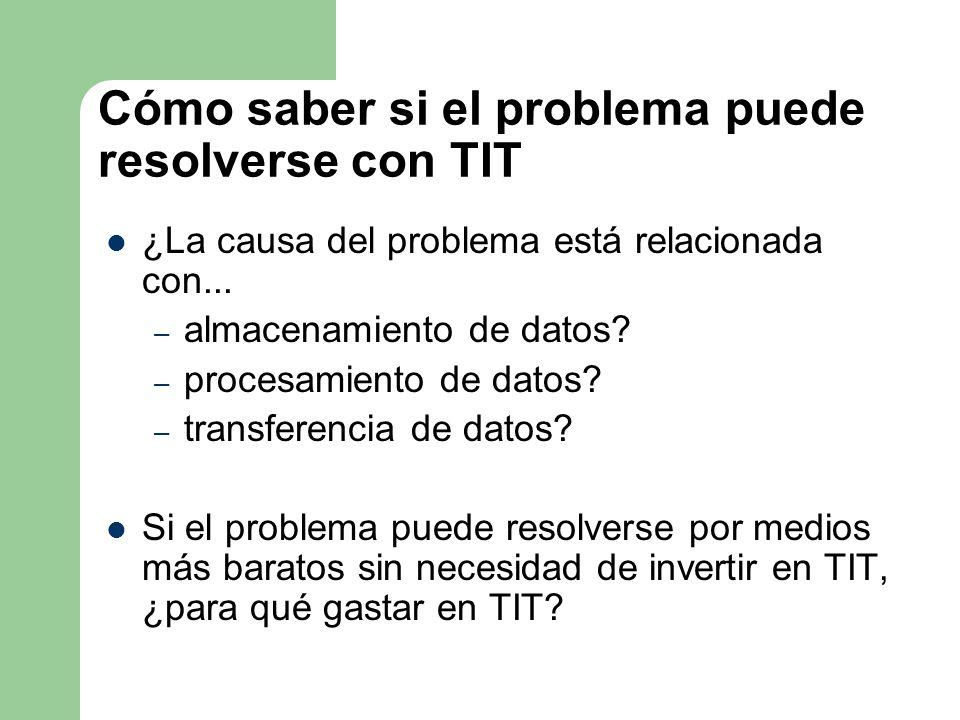 Cómo saber si el problema puede resolverse con TIT
