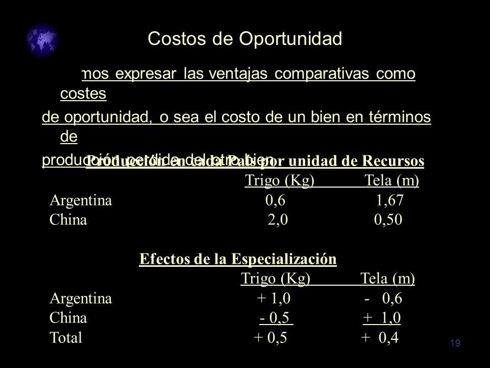 Costos de Oportunidad Podemos expresar las ventajas comparativas como costes. de oportunidad, o sea el costo de un bien en términos de.