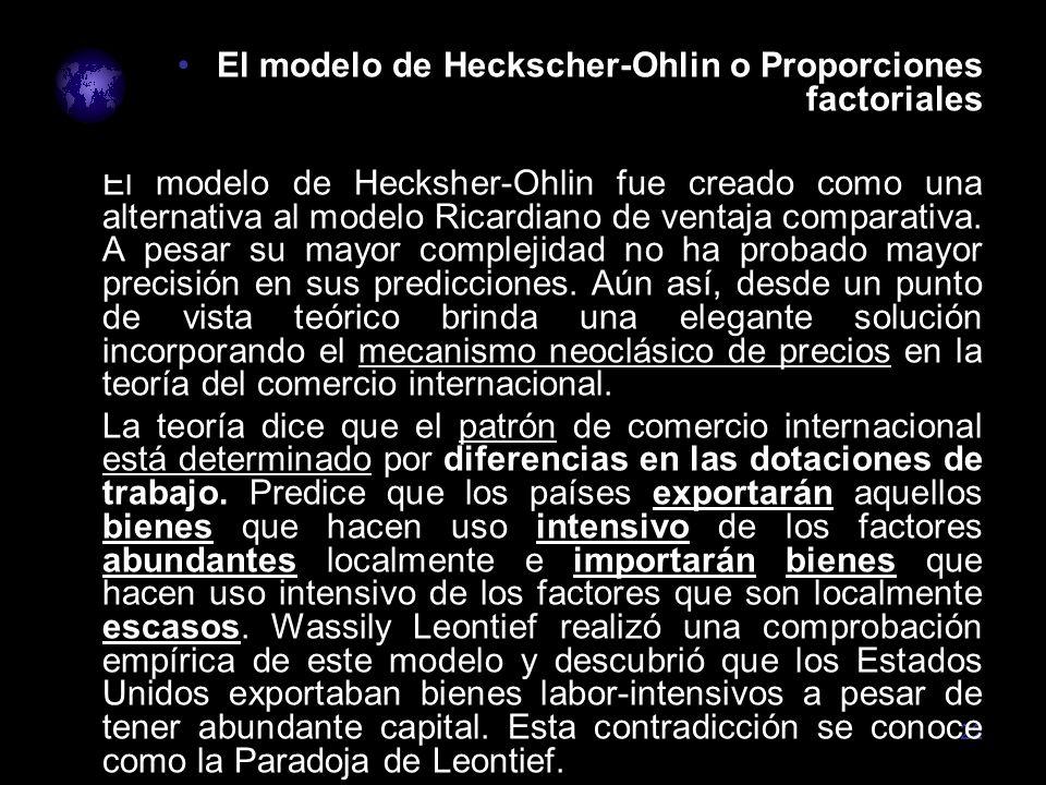 El modelo de Heckscher-Ohlin o Proporciones factoriales