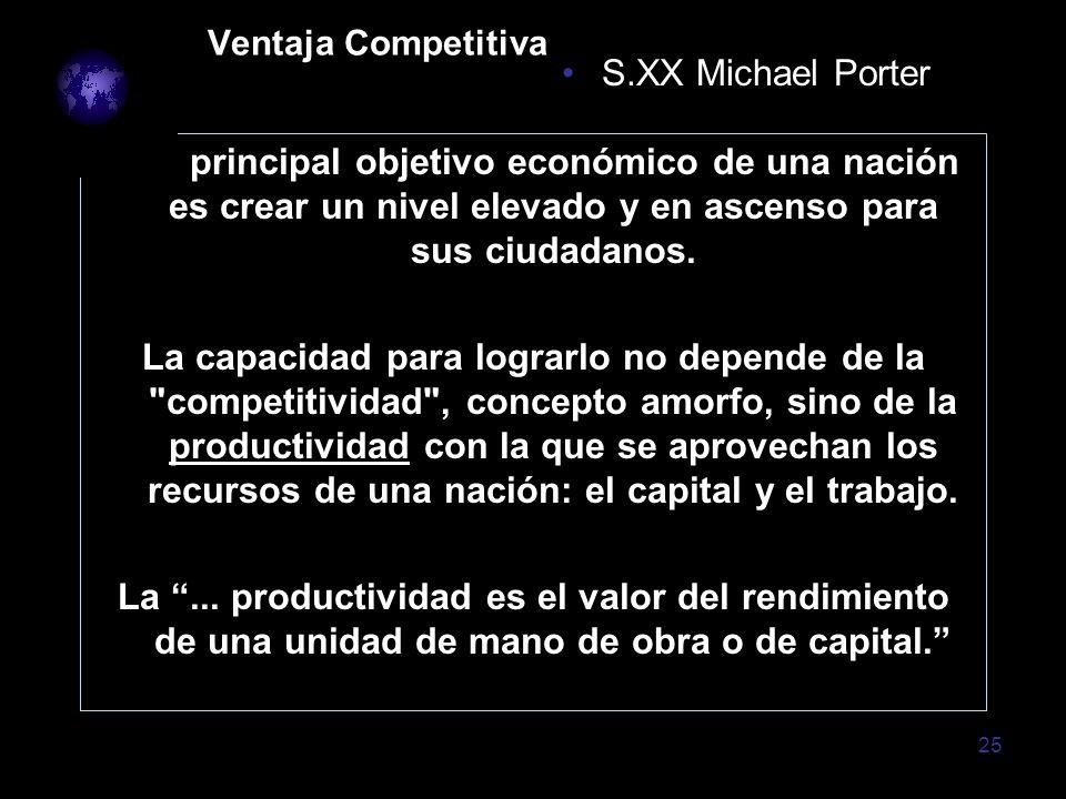 Ventaja Competitiva S.XX Michael Porter. El principal objetivo económico de una nación es crear un nivel elevado y en ascenso para sus ciudadanos.