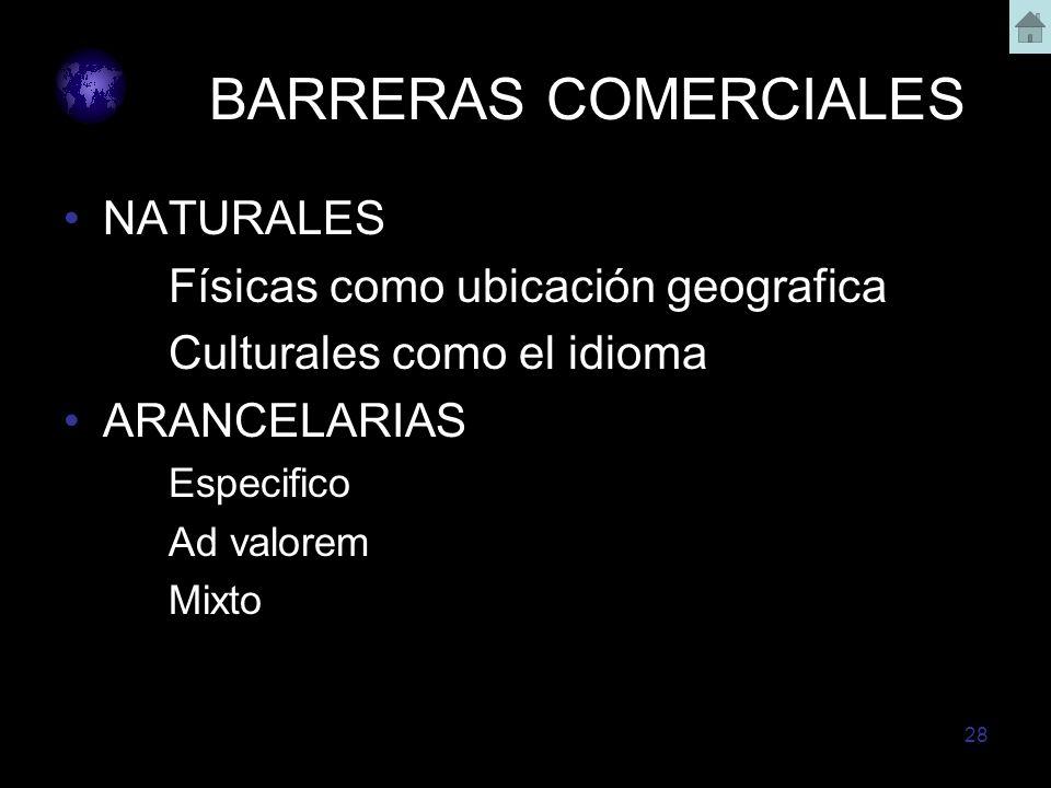 BARRERAS COMERCIALES NATURALES Físicas como ubicación geografica