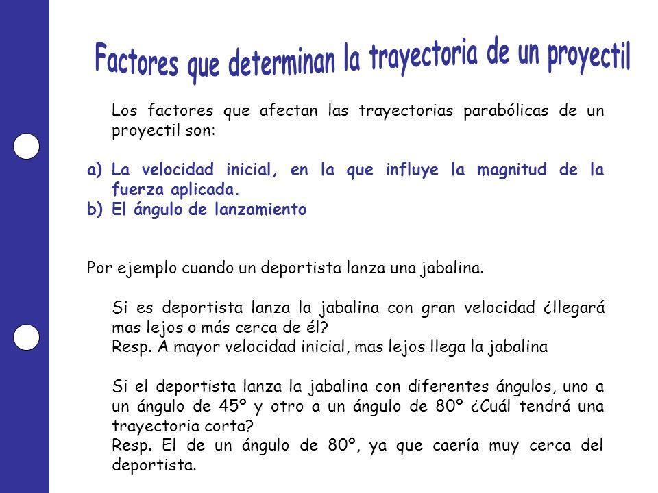 Factores que determinan la trayectoria de un proyectil