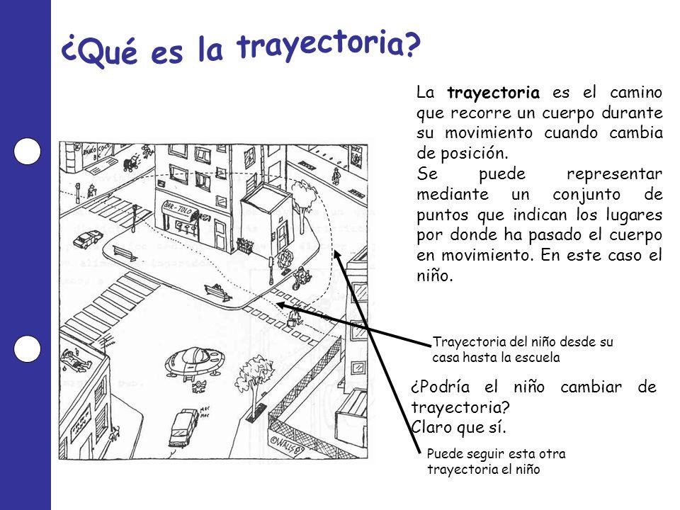¿Qué es la trayectoria La trayectoria es el camino que recorre un cuerpo durante su movimiento cuando cambia de posición.