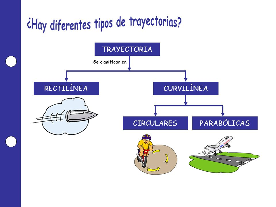 ¿Hay diferentes tipos de trayectorias