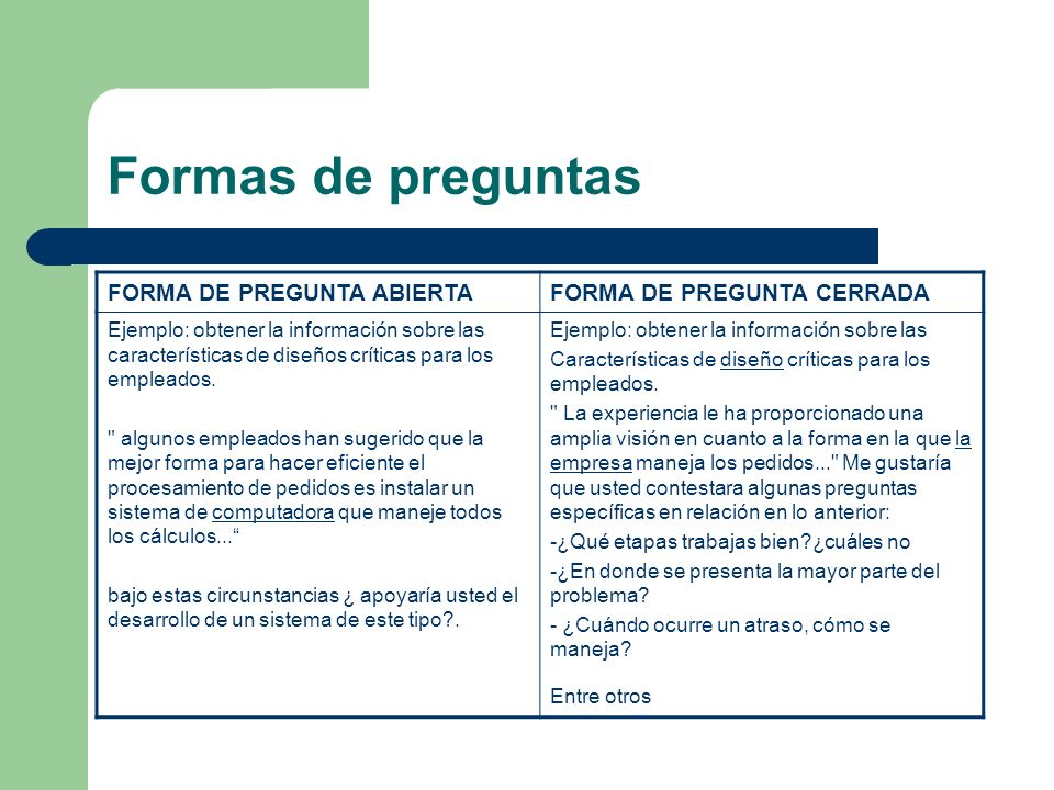 Formas de preguntas FORMA DE PREGUNTA ABIERTA