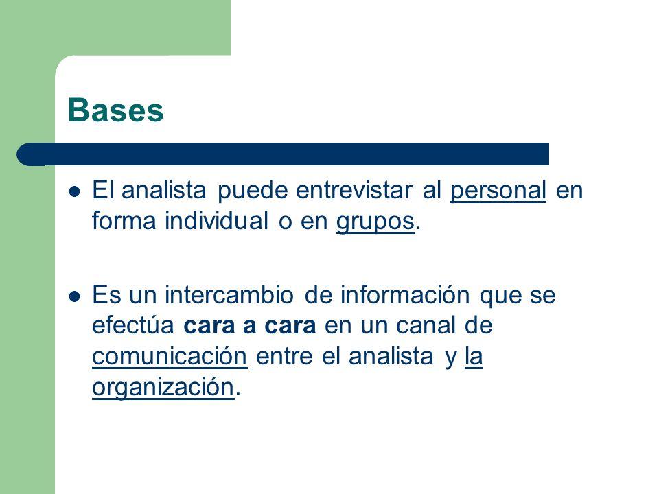 Bases El analista puede entrevistar al personal en forma individual o en grupos.