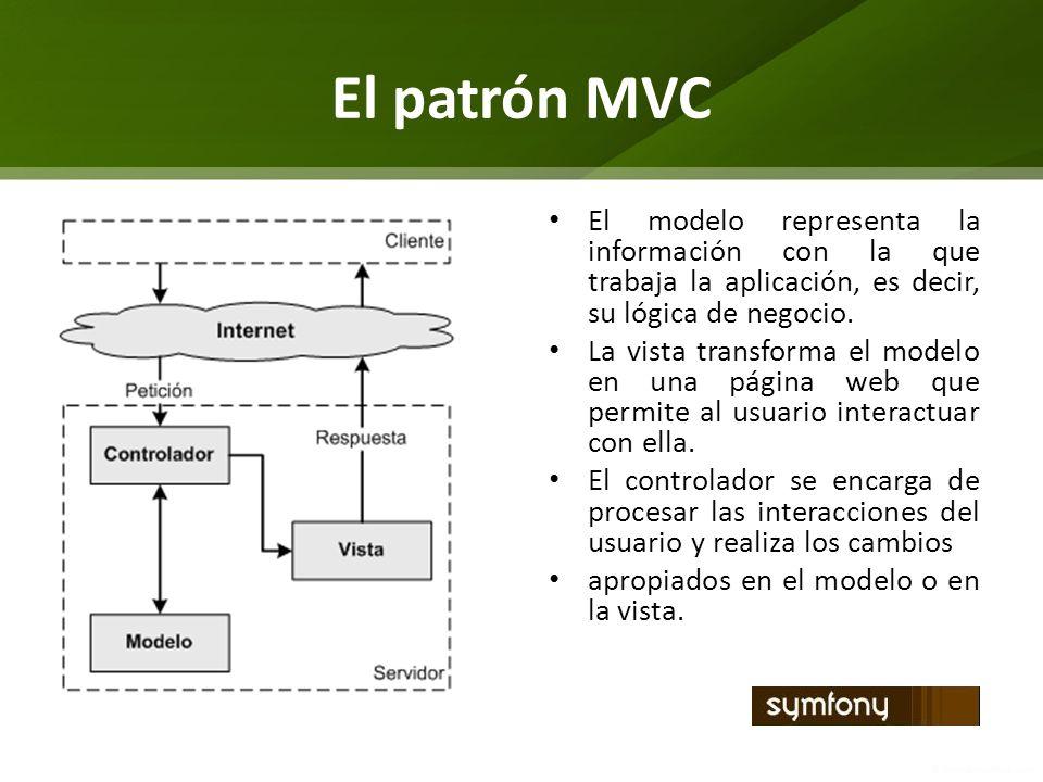 El patrón MVC El modelo representa la información con la que trabaja la aplicación, es decir, su lógica de negocio.