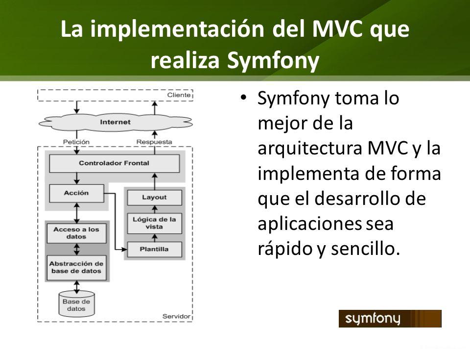 La implementación del MVC que realiza Symfony