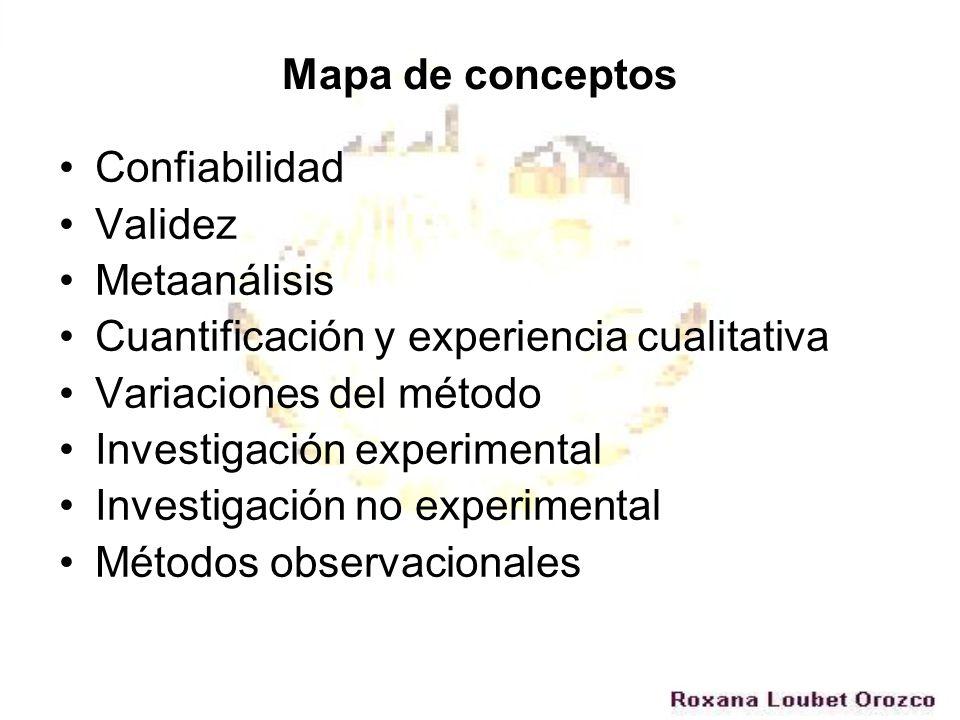Mapa de conceptosConfiabilidad. Validez. Metaanálisis. Cuantificación y experiencia cualitativa. Variaciones del método.