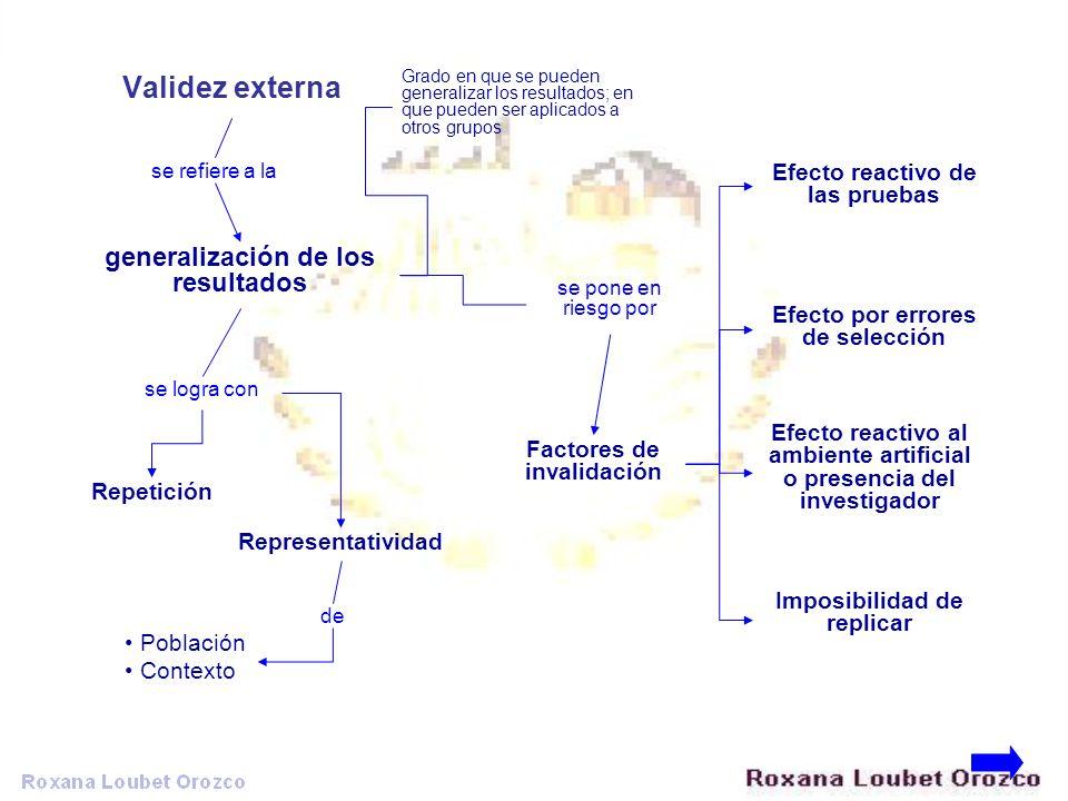 Validez externa generalización de los resultados