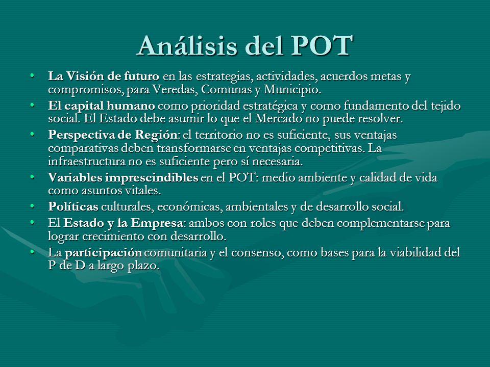 Análisis del POT La Visión de futuro en las estrategias, actividades, acuerdos metas y compromisos, para Veredas, Comunas y Municipio.