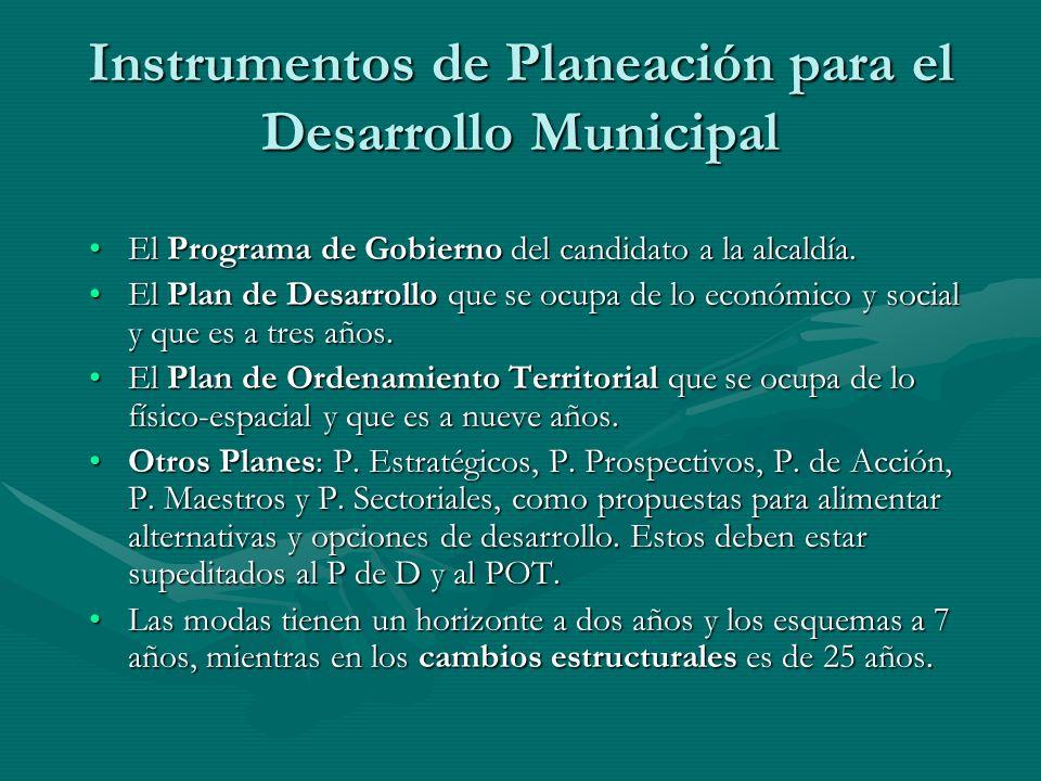 Instrumentos de Planeación para el Desarrollo Municipal