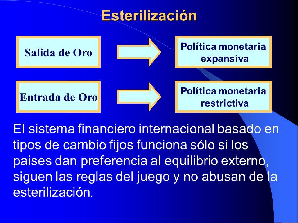 Esterilización Salida de Oro. Política monetaria. expansiva. Entrada de Oro. Política monetaria.