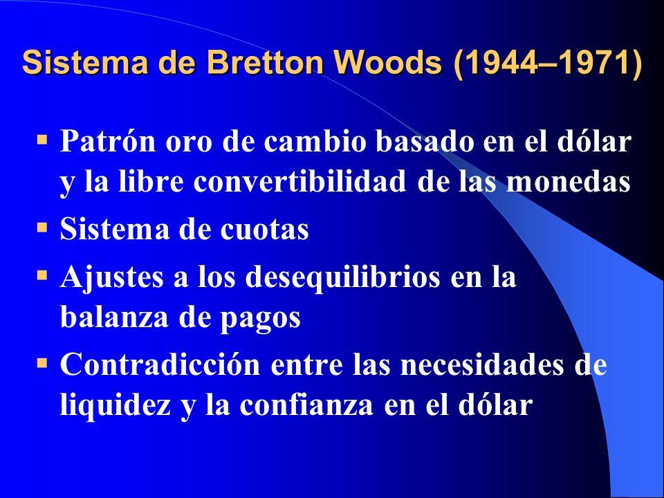 Sistema de Bretton Woods (1944–1971)