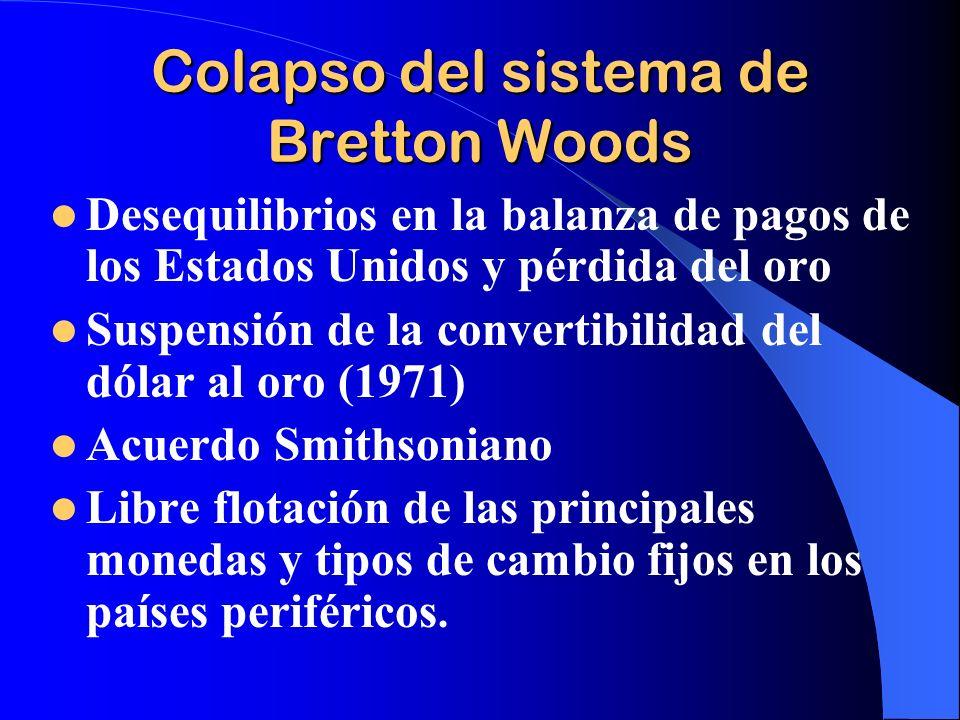 Colapso del sistema de Bretton Woods