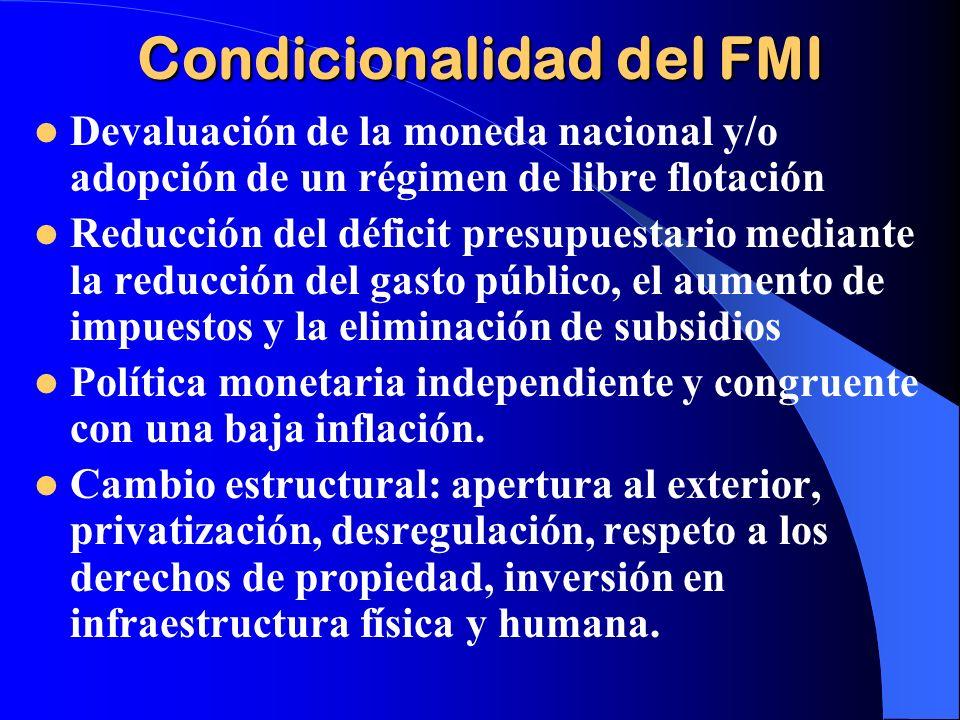 Condicionalidad del FMI