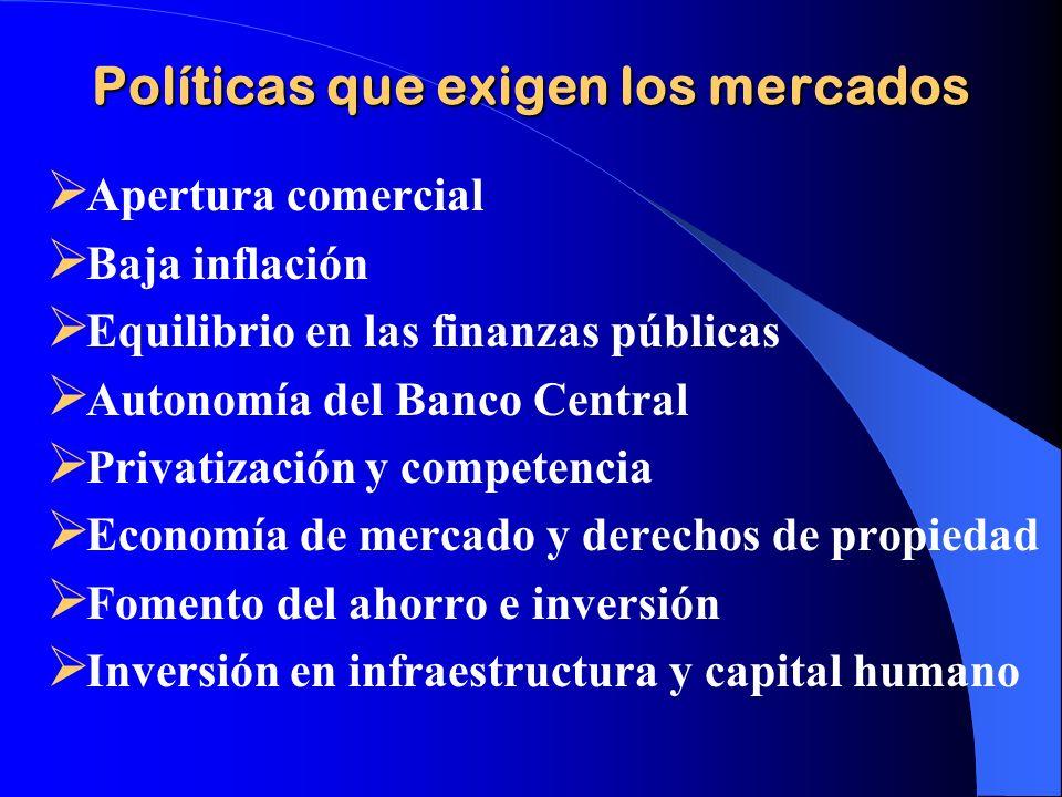 Políticas que exigen los mercados