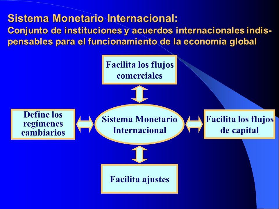 Sistema Monetario Internacional: Conjunto de instituciones y acuerdos internacionales indis-pensables para el funcionamiento de la economía global