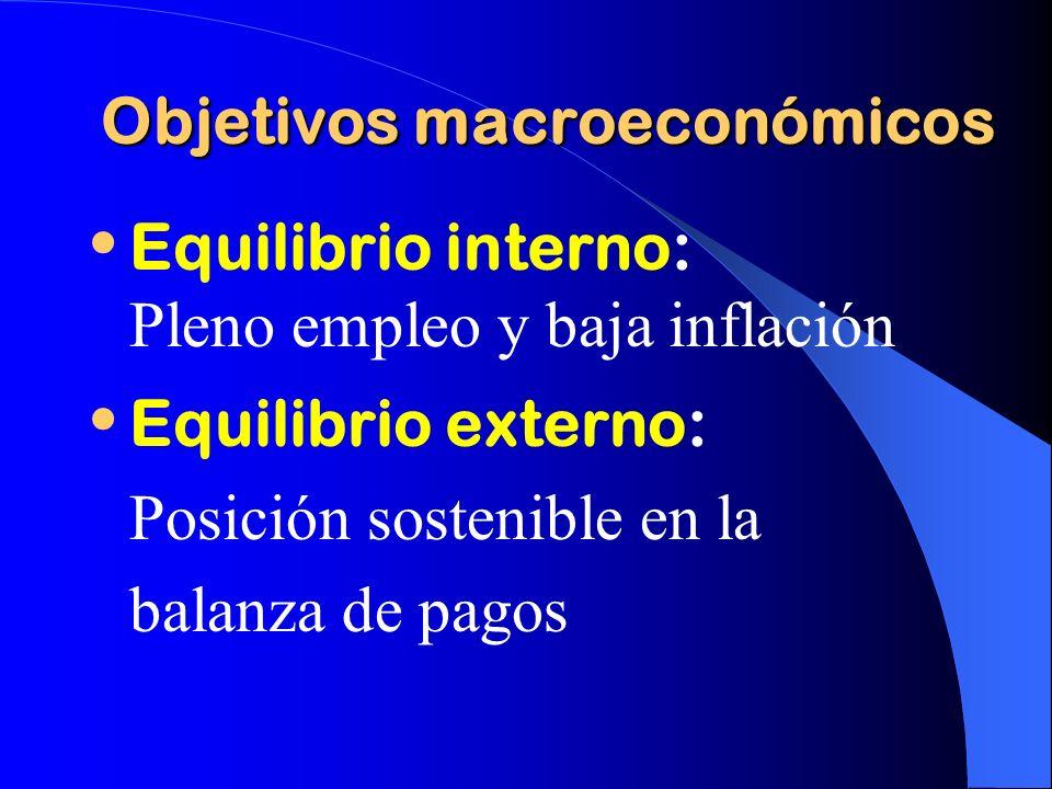 Objetivos macroeconómicos