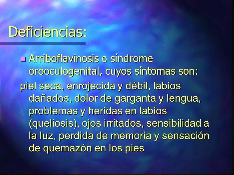 Deficiencias: Arriboflavinosis o síndrome orooculogenital, cuyos síntomas son: