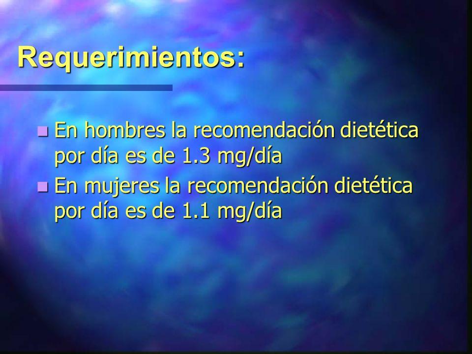 Requerimientos: En hombres la recomendación dietética por día es de 1.3 mg/día.