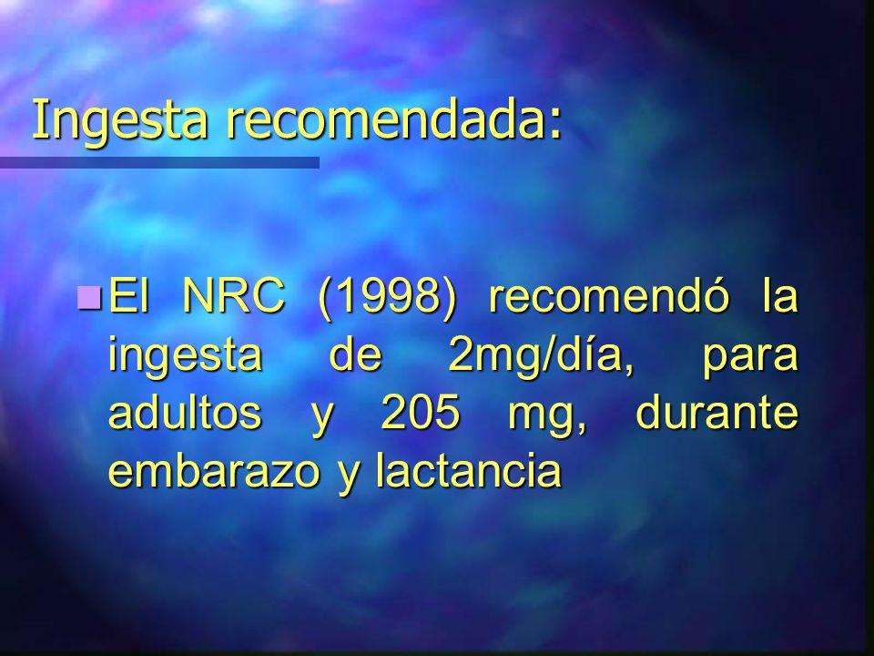 Ingesta recomendada: El NRC (1998) recomendó la ingesta de 2mg/día, para adultos y 205 mg, durante embarazo y lactancia.