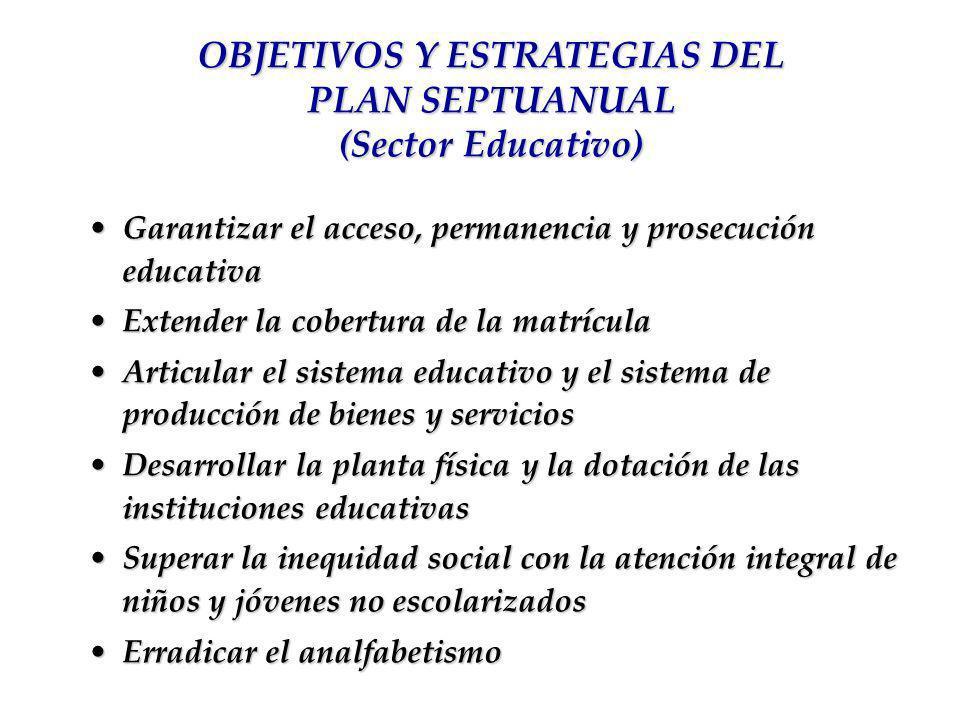 OBJETIVOS Y ESTRATEGIAS DEL