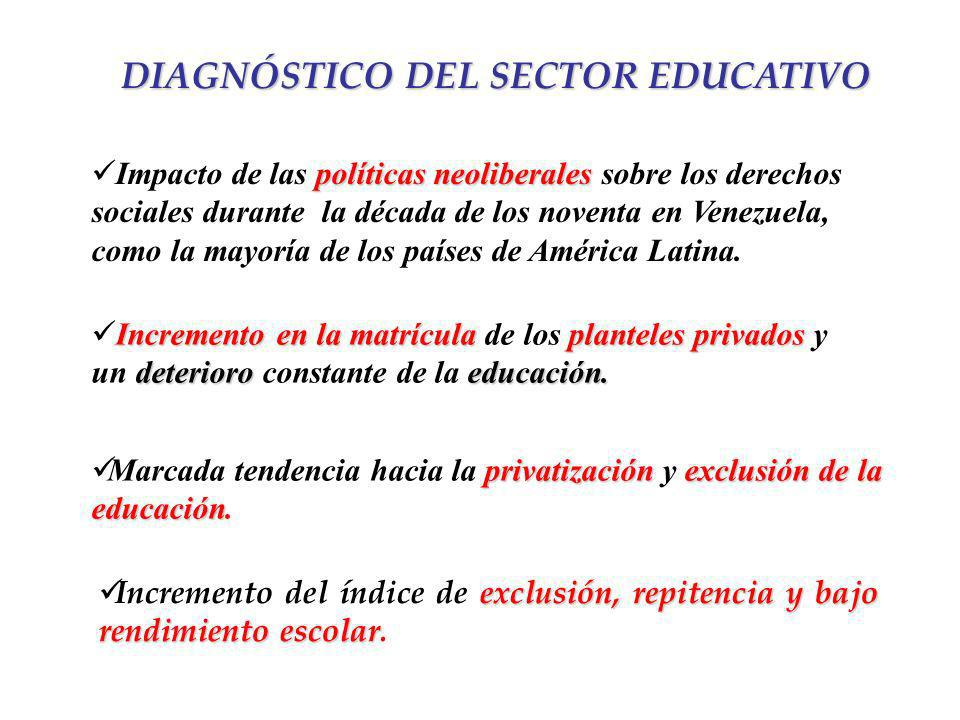 DIAGNÓSTICO DEL SECTOR EDUCATIVO