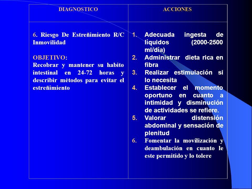 6. Riesgo De Estreñimiento R/C Inmovilidad OBJETIVO: