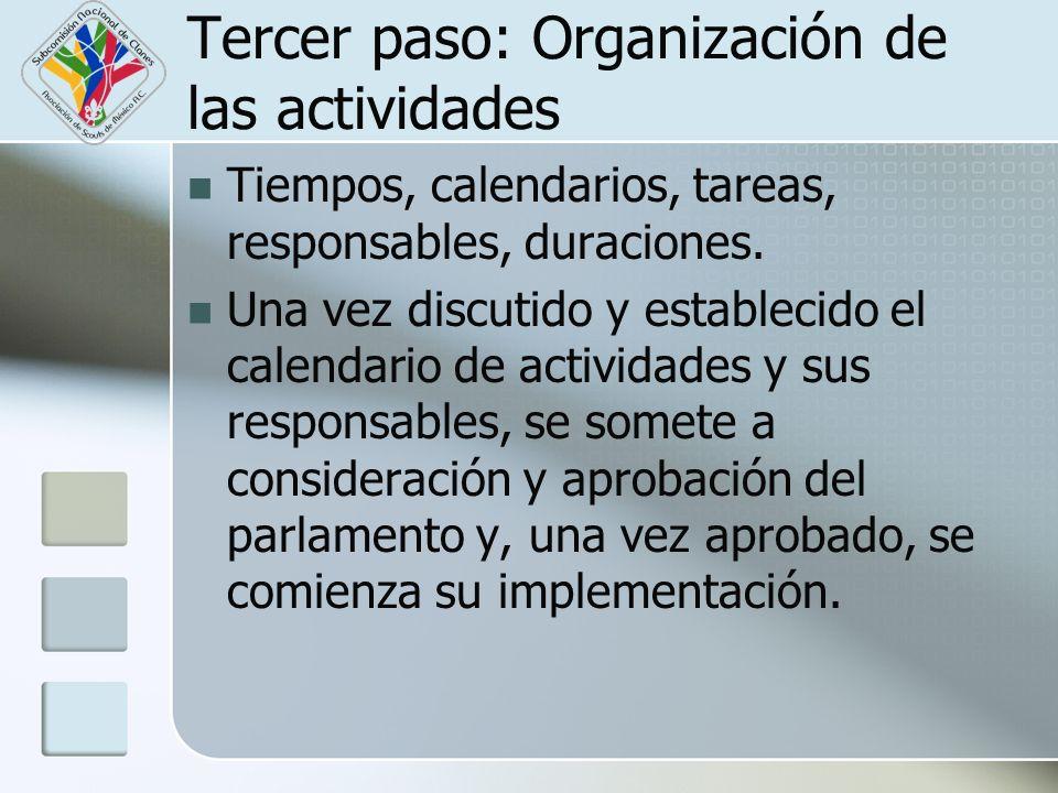 Tercer paso: Organización de las actividades