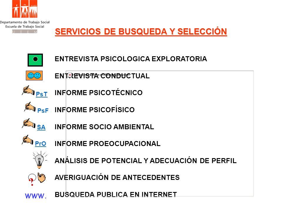 SERVICIOS DE BUSQUEDA Y SELECCIÓN
