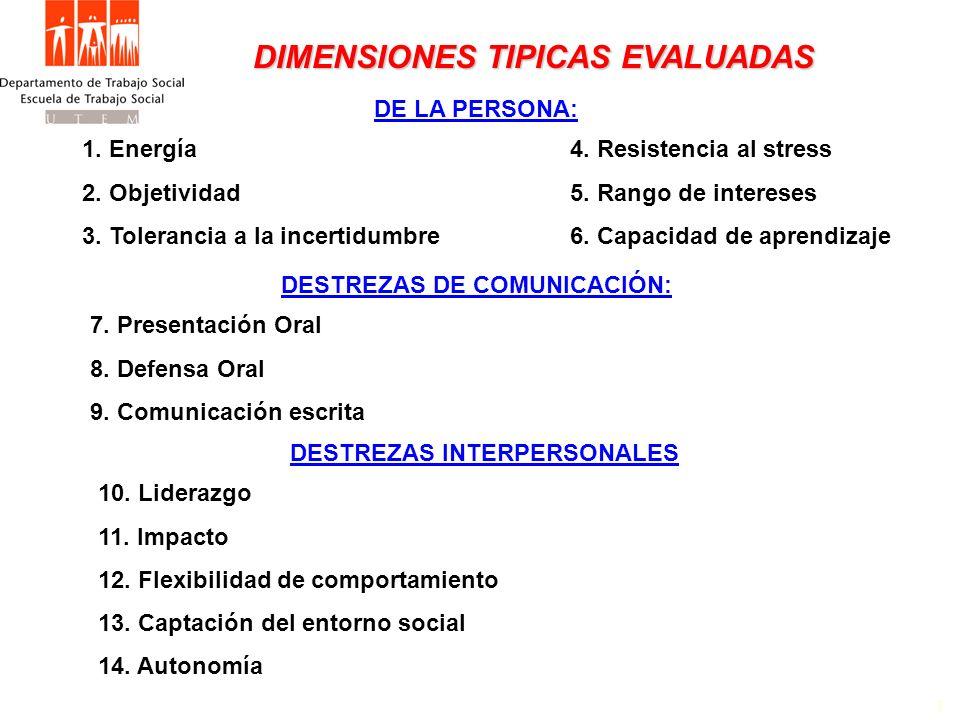 DIMENSIONES TIPICAS EVALUADAS