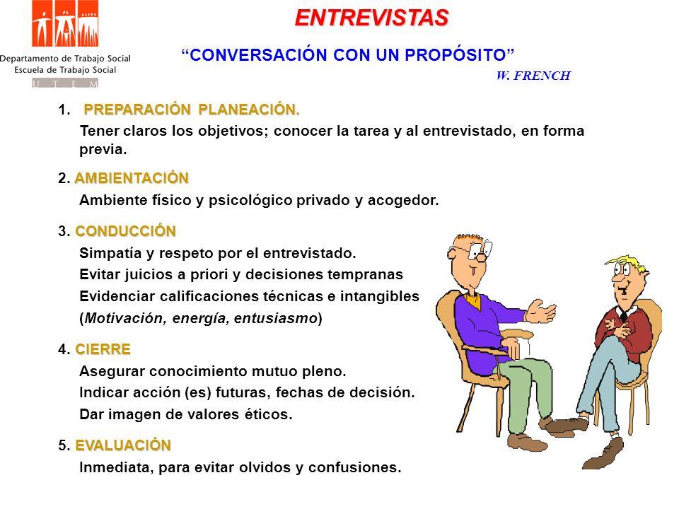 CONVERSACIÓN CON UN PROPÓSITO