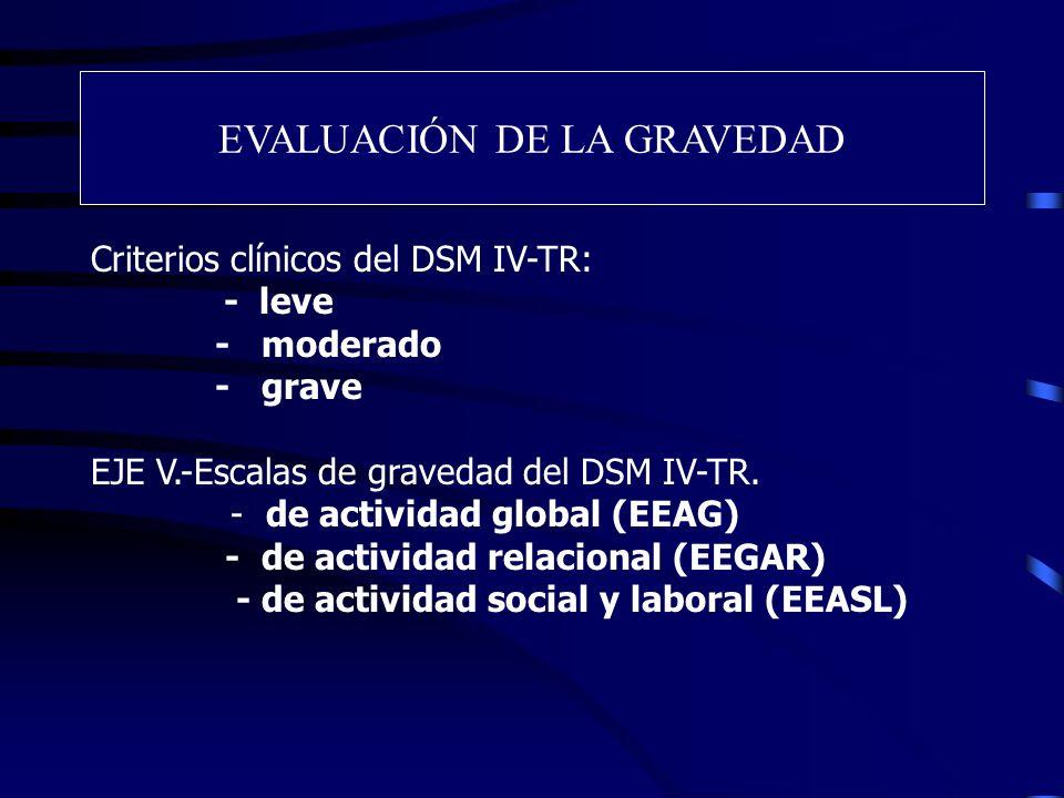 EVALUACIÓN DE LA GRAVEDAD