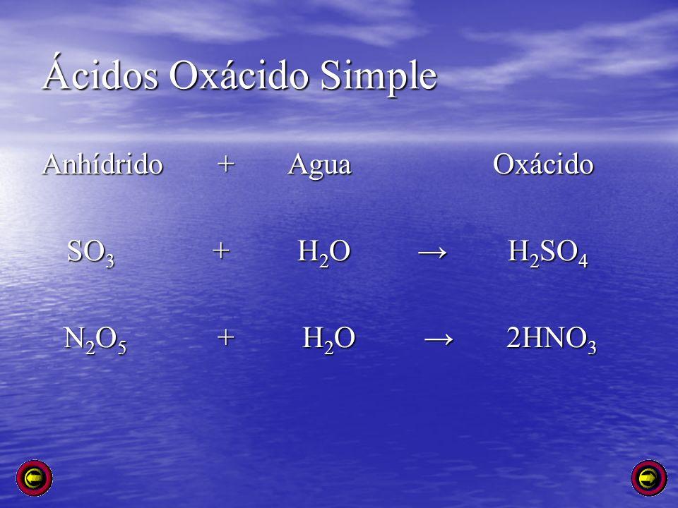 Ácidos Oxácido Simple Anhídrido + Agua Oxácido SO3 + H2O → H2SO4