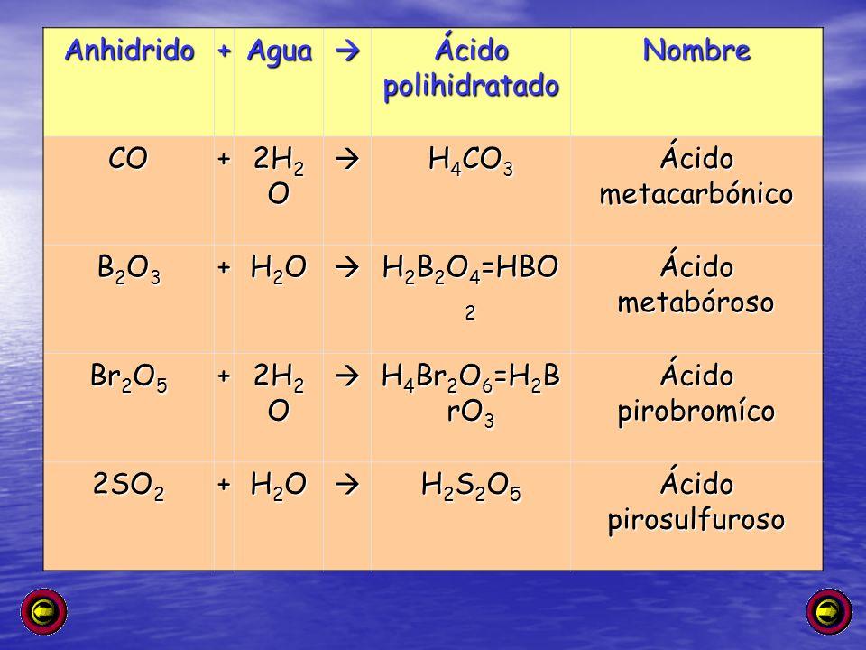 Anhidrido + Agua.  Ácido polihidratado. Nombre. CO. 2H2O. H4CO3. Ácido metacarbónico. B2O3.